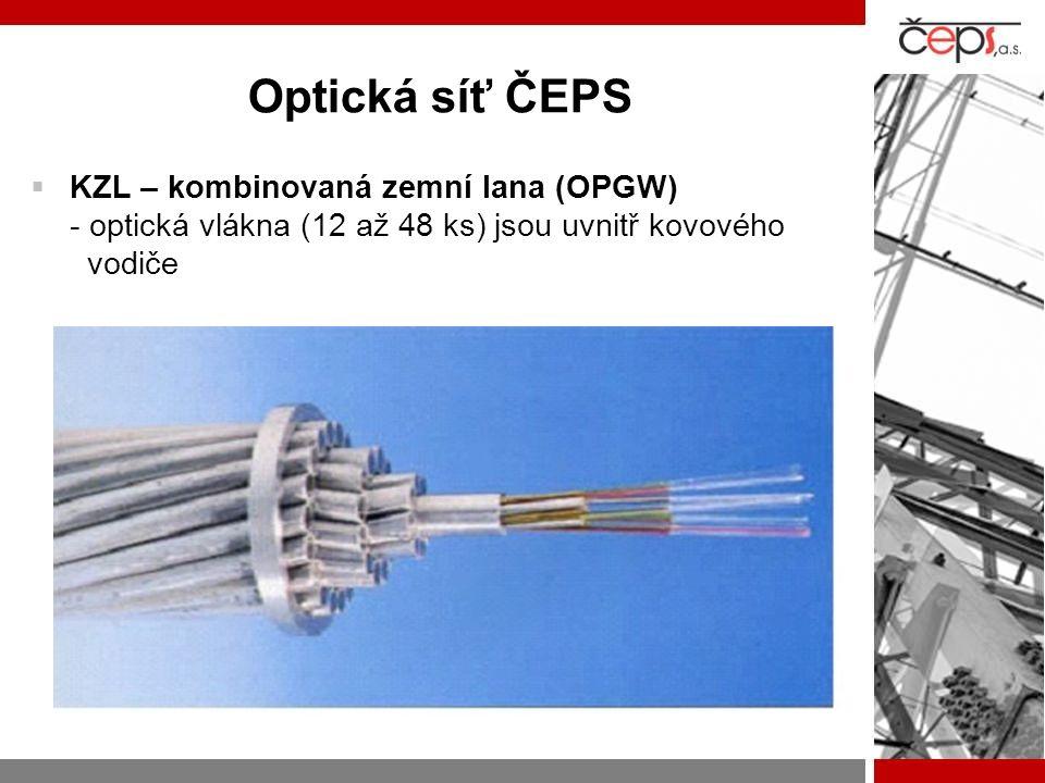 Optická síť ČEPS  KZL – kombinovaná zemní lana (OPGW) - optická vlákna (12 až 48 ks) jsou uvnitř kovového vodiče