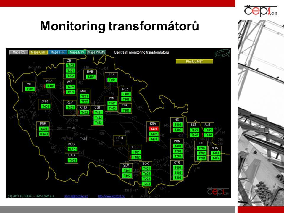 Monitoring transformátorů