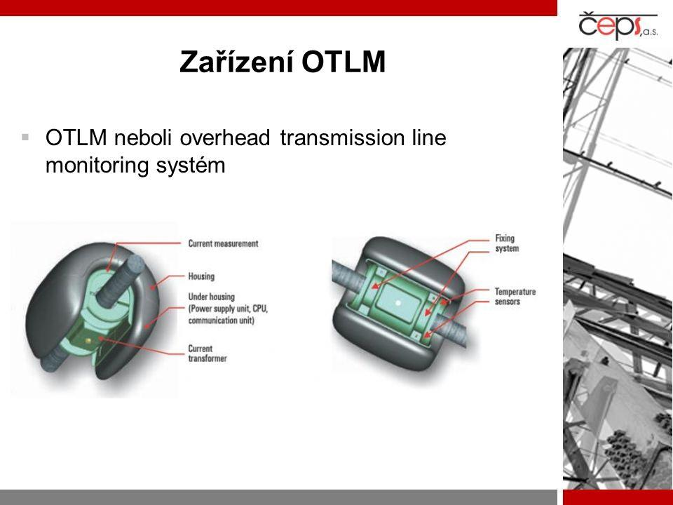 Zařízení OTLM  OTLM neboli overhead transmission line monitoring systém