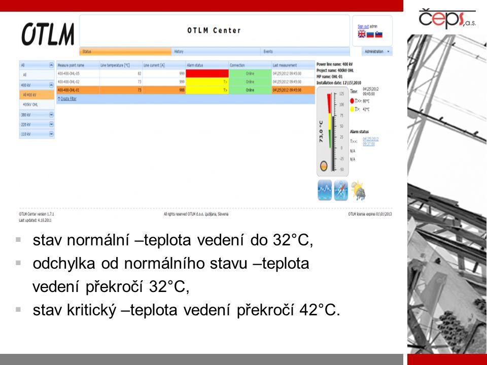  stav normální –teplota vedení do 32°C,  odchylka od normálního stavu –teplota vedení překročí 32°C,  stav kritický –teplota vedení překročí 42°C.