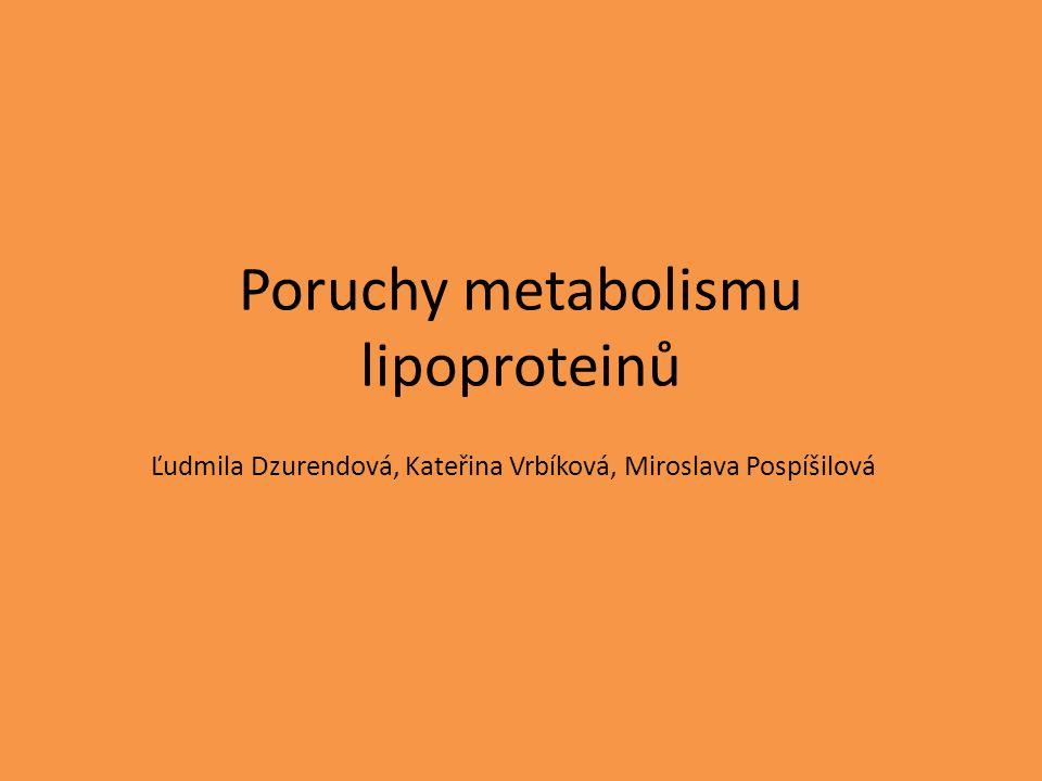 Poruchy metabolismu lipoproteinů Ľudmila Dzurendová, Kateřina Vrbíková, Miroslava Pospíšilová