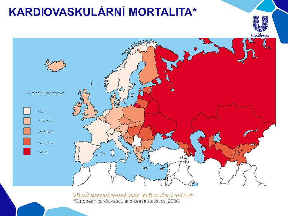 KARDIOVASKULÁRNÍ MORTALITA* <30 >=30, <45 >=45, <80 >=80, <130 >=130 Úmrtí na 100,000 obyvatel Věkově standardizované údaje, muži ve věku 0 až 64 let