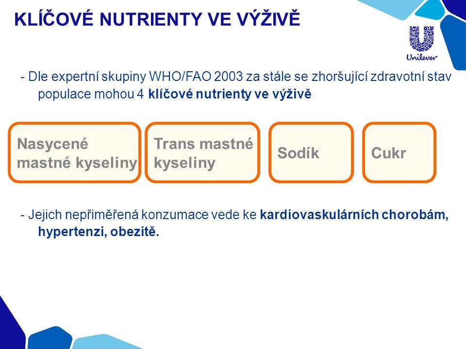 - Dle expertní skupiny WHO/FAO 2003 za stále se zhoršující zdravotní stav populace mohou 4 klíčové nutrienty ve výživě - Jejich nepřiměřená konzumace