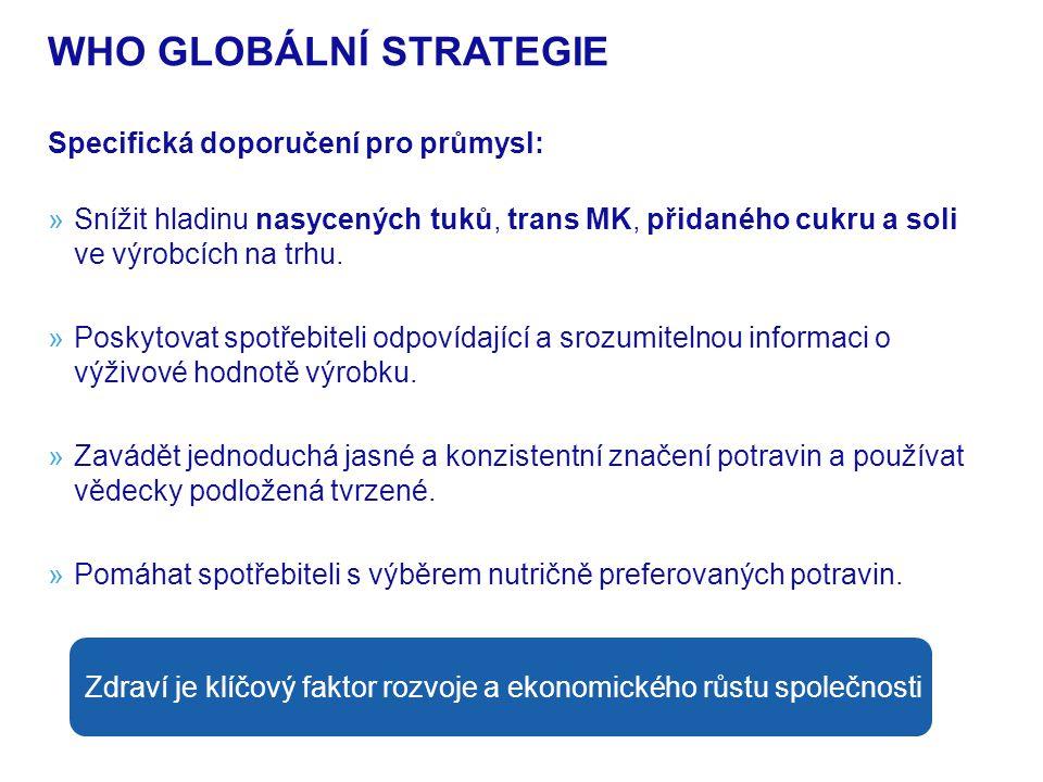 13 WHO GLOBÁLNÍ STRATEGIE Specifická doporučení pro průmysl:  Snížit hladinu nasycených tuků, trans MK, přidaného cukru a soli ve výrobcích na trhu.