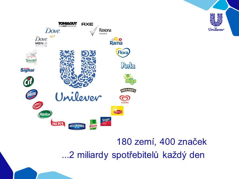 ...2 miliardy spotřebitelů každý den 180 zemí, 400 značek Naše zapojení...
