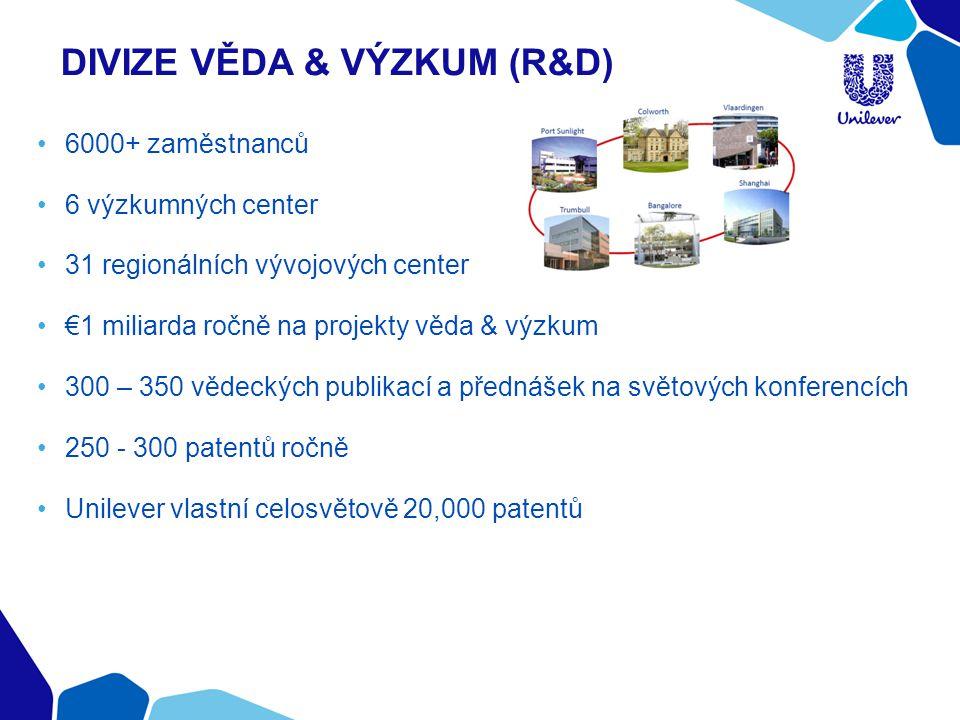 DIVIZE VĚDA & VÝZKUM (R&D) 6000+ zaměstnanců 6 výzkumných center 31 regionálních vývojových center €1 miliarda ročně na projekty věda & výzkum 300 – 3