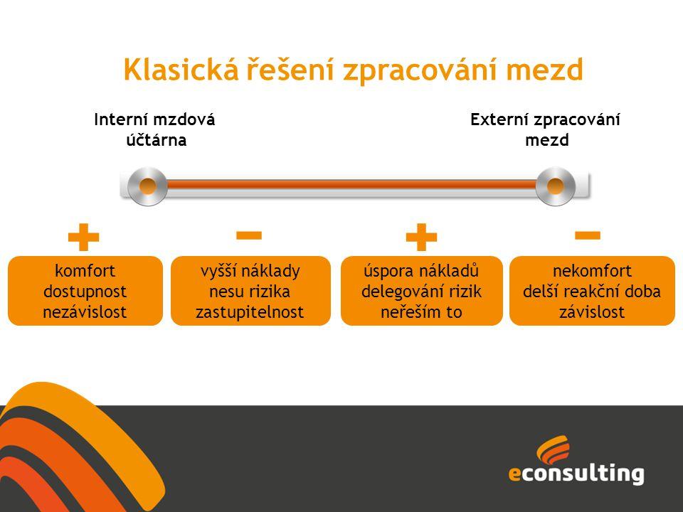 Klasická řešení zpracování mezd Externí zpracování mezd Interní mzdová účtárna komfort dostupnost nezávislost vyšší náklady nesu rizika zastupitelnost