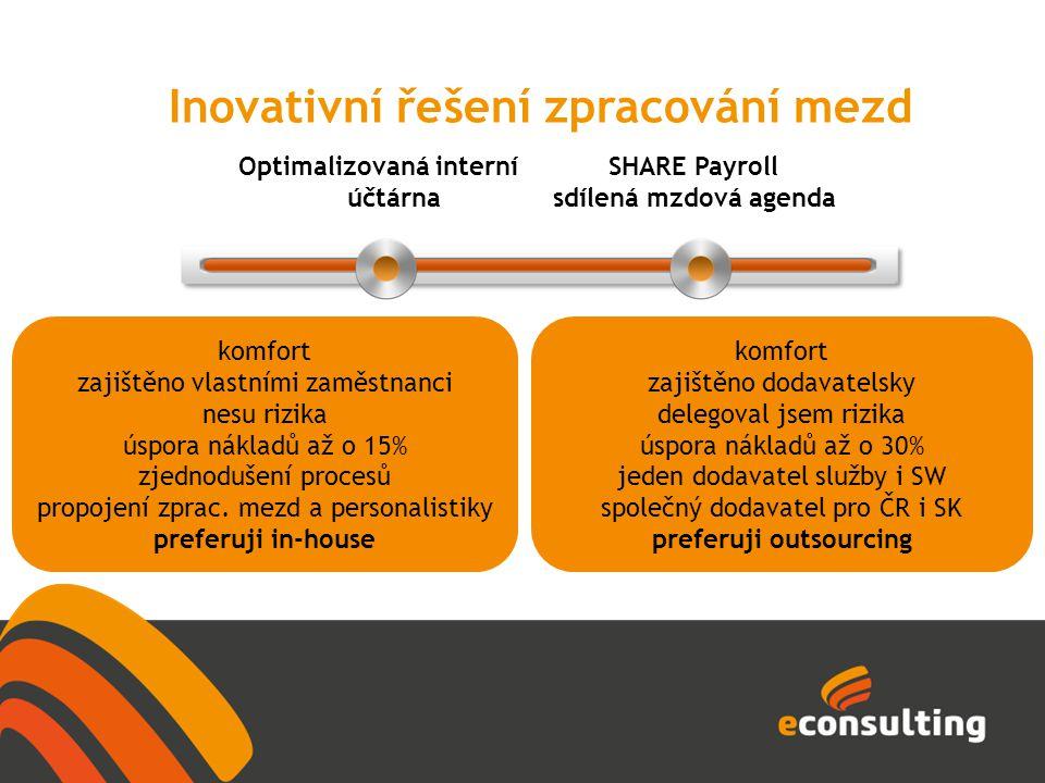 Inovativní řešení zpracování mezd komfort zajištěno vlastními zaměstnanci nesu rizika úspora nákladů až o 15% zjednodušení procesů propojení zprac. me