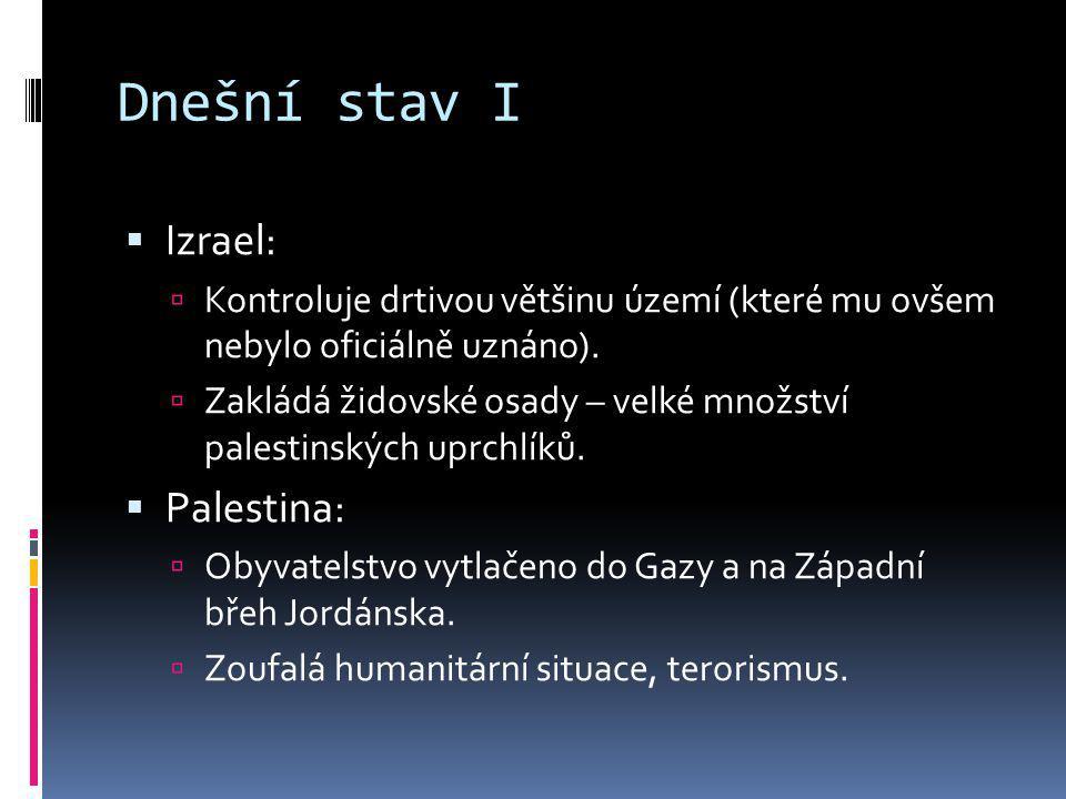 Dnešní stav I  Izrael:  Kontroluje drtivou většinu území (které mu ovšem nebylo oficiálně uznáno).  Zakládá židovské osady – velké množství palesti