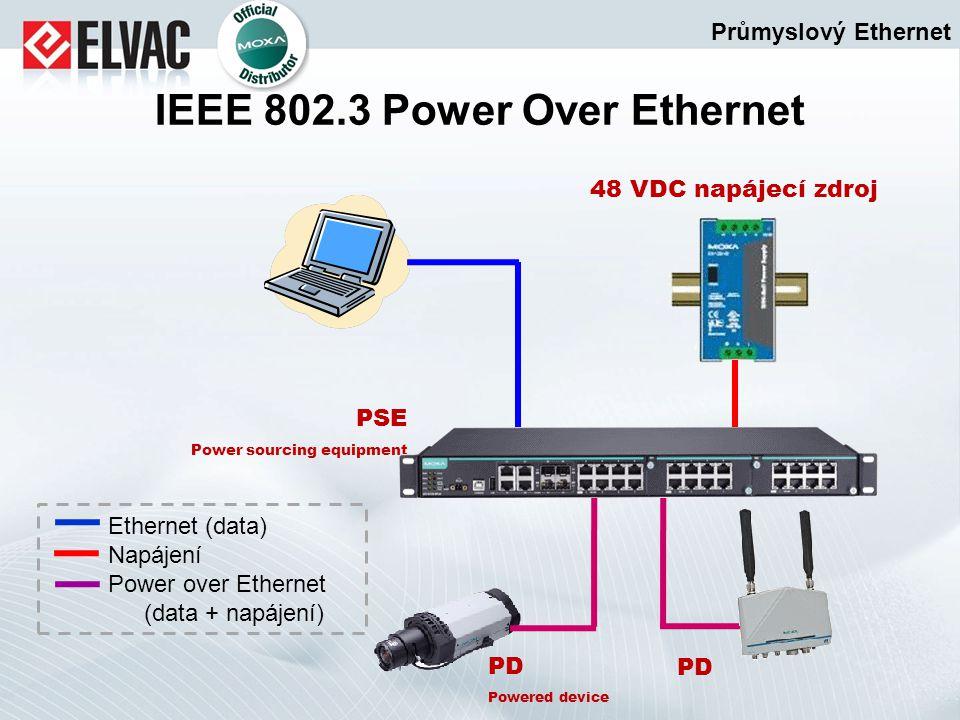 Průmyslový Ethernet IEEE 802.3 Power Over Ethernet PSE Power sourcing equipment PD Powered device PD 48 VDC napájecí zdroj Ethernet (data) Napájení Po