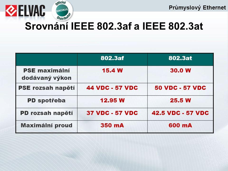 Průmyslový Ethernet Srovnání IEEE 802.3af a IEEE 802.3at 802.3af802.3at PSE maximální dodávaný výkon 15.4 W30.0 W PSE rozsah napětí44 VDC - 57 VDC50 V
