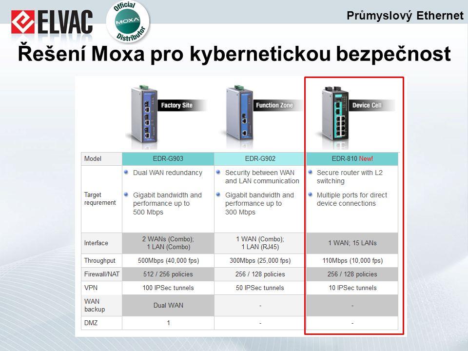 Průmyslový Ethernet Řešení Moxa pro kybernetickou bezpečnost