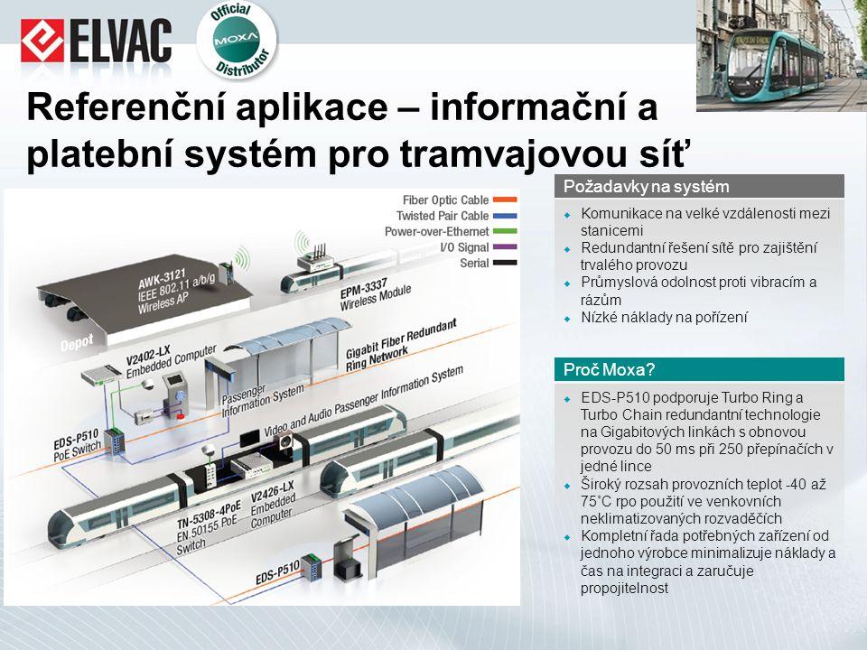 Referenční aplikace – informační a platební systém pro tramvajovou síť Požadavky na systém  EDS-P510 podporuje Turbo Ring a Turbo Chain redundantní t