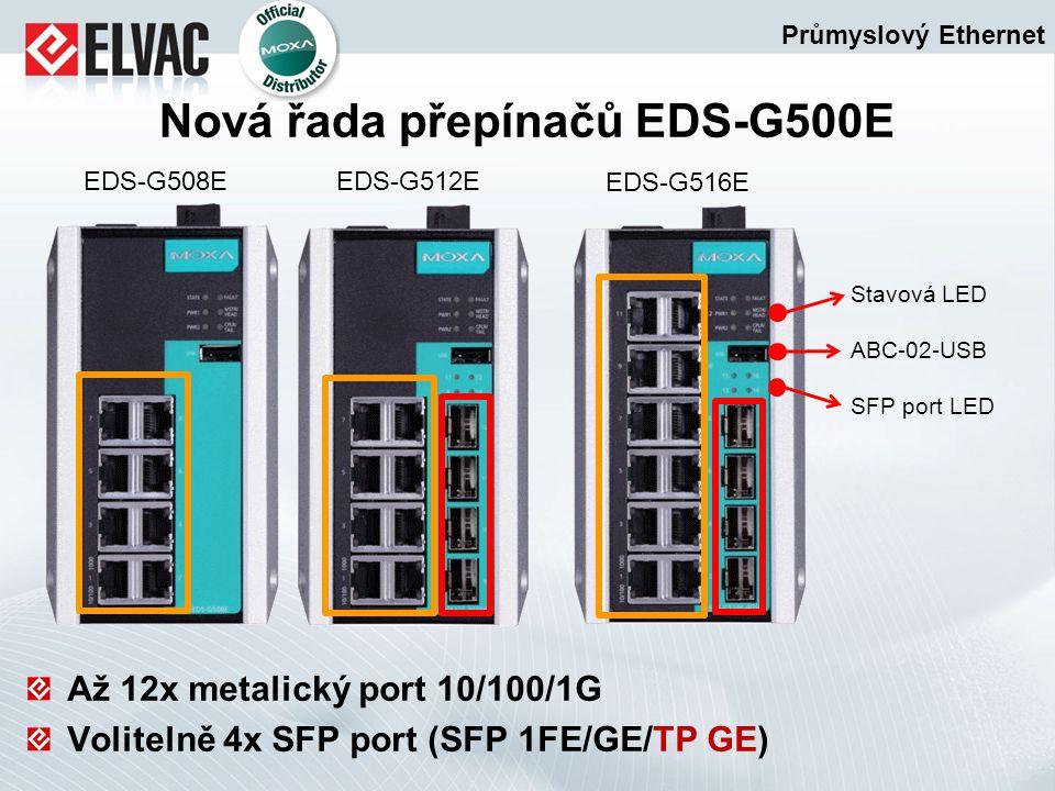 Až 12x metalický port 10/100/1G Volitelně 4x SFP port (SFP 1FE/GE/TP GE) Průmyslový Ethernet Nová řada přepínačů EDS-G500E EDS-G508E EDS-G512E EDS-G51
