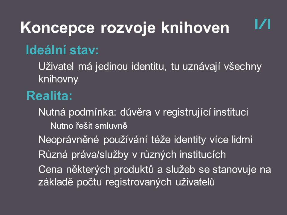 Koncepce rozvoje knihoven ⁄Ideální stav: ⁄Uživatel má jedinou identitu, tu uznávají všechny knihovny ⁄Realita: ⁄Nutná podmínka: důvěra v registrující instituci ⁄Nutno řešit smluvně ⁄Neoprávněné používání téže identity více lidmi ⁄Různá práva/služby v různých institucích ⁄Cena některých produktů a služeb se stanovuje na základě počtu registrovaných uživatelů