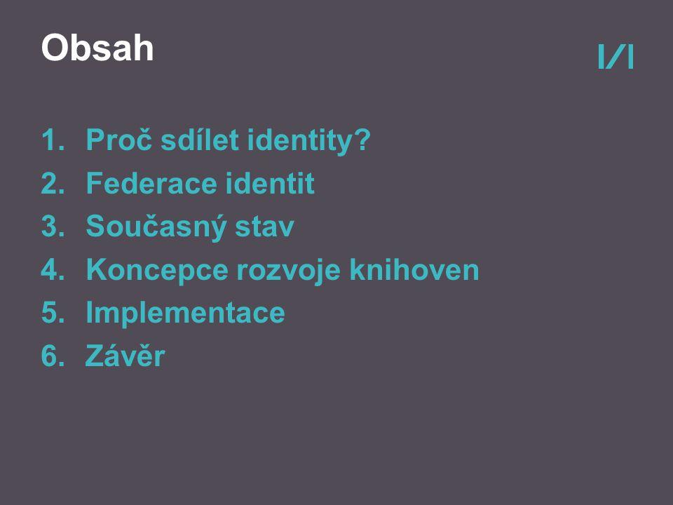 Obsah 1.Proč sdílet identity.