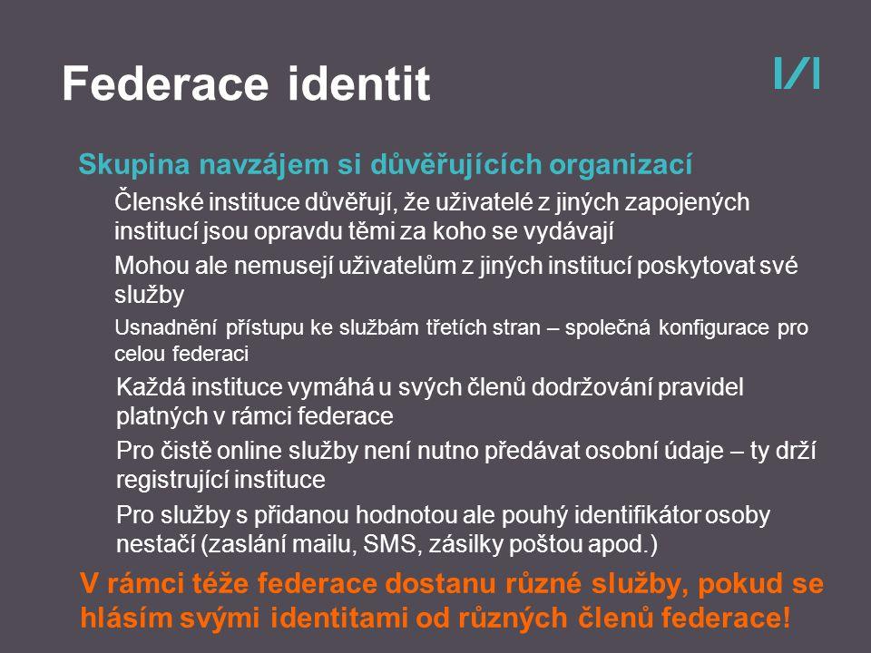 Federace identit ⁄Základní pojmy ⁄Autentizace = ověření identity ⁄Autorizace = oprávnění využívat služby ⁄Identity provider (IdP) = správa identit ⁄Atributová autorita (AA) = správa informací o oprávněních ⁄Service provider = poskytovatel služeb na základě informací od IdP a AA