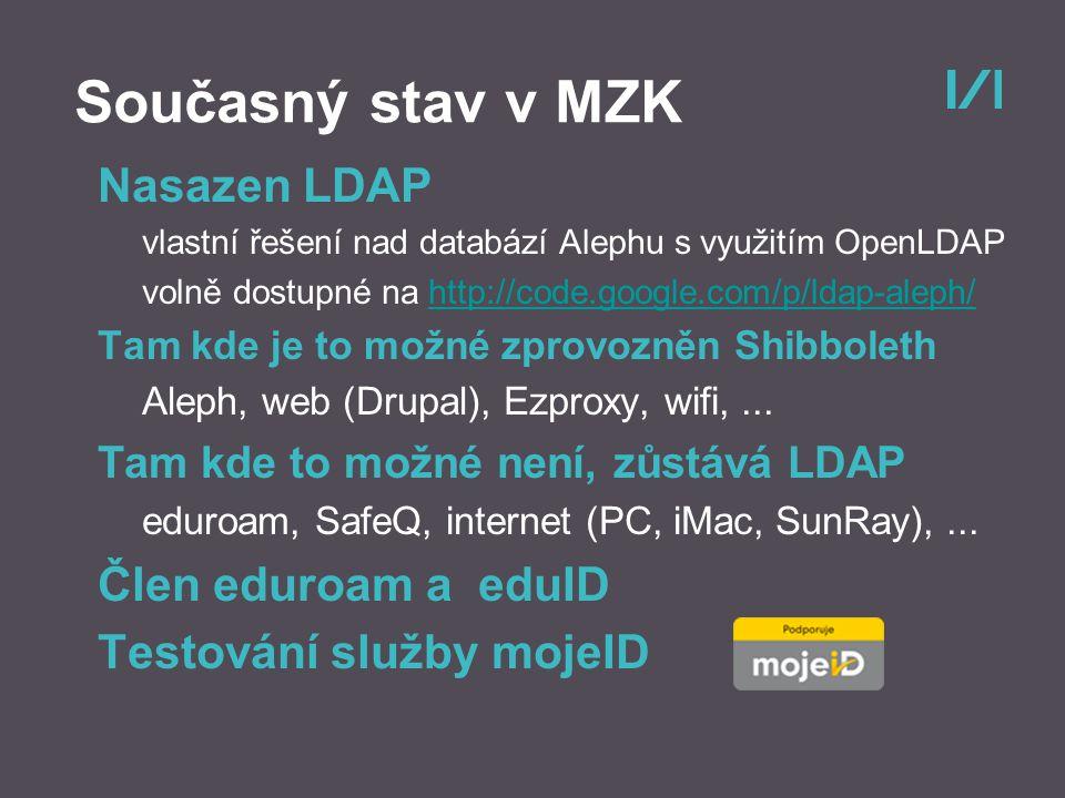 Současný stav v MZK ⁄Nasazen LDAP ⁄vlastní řešení nad databází Alephu s využitím OpenLDAP ⁄volně dostupné na http://code.google.com/p/ldap-aleph/http://code.google.com/p/ldap-aleph/ ⁄Tam kde je to možné zprovozněn Shibboleth ⁄Aleph, web (Drupal), Ezproxy, wifi,...