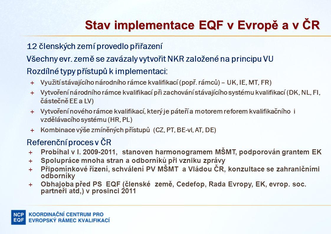 Poznámky a připomínky k české zprávě Vyplývající úkoly do budoucna Poznámky a připomínky (BE, DK, IE, UK, Cedefop, RE)  Přehledná, srozumitelná zpráva,  Dobře popsaný systém zajišťování kvality,  Podrobné přílohy s popisem referenčního procesu a konkrétními příklady VU u některých typů kvalifikací zvyšují důvěryhodnost zprávy a přiřazení  Úroveň podrobnosti zvyšuje důvěru v český systém  Absence skutečně národního (comprehensive) kvalifikačního rámce  Kombinace se vstupy (uvedení úrovní ISCED a délky studia) - EQF je založen pouze na VU  Jasnější prezentace prostupnosti systému (a slepých uliček)  Nemožnost pokračovat po VOV do magisterského studia přímo  Mohou pokračovat v magisterském studiu v zahraničí.