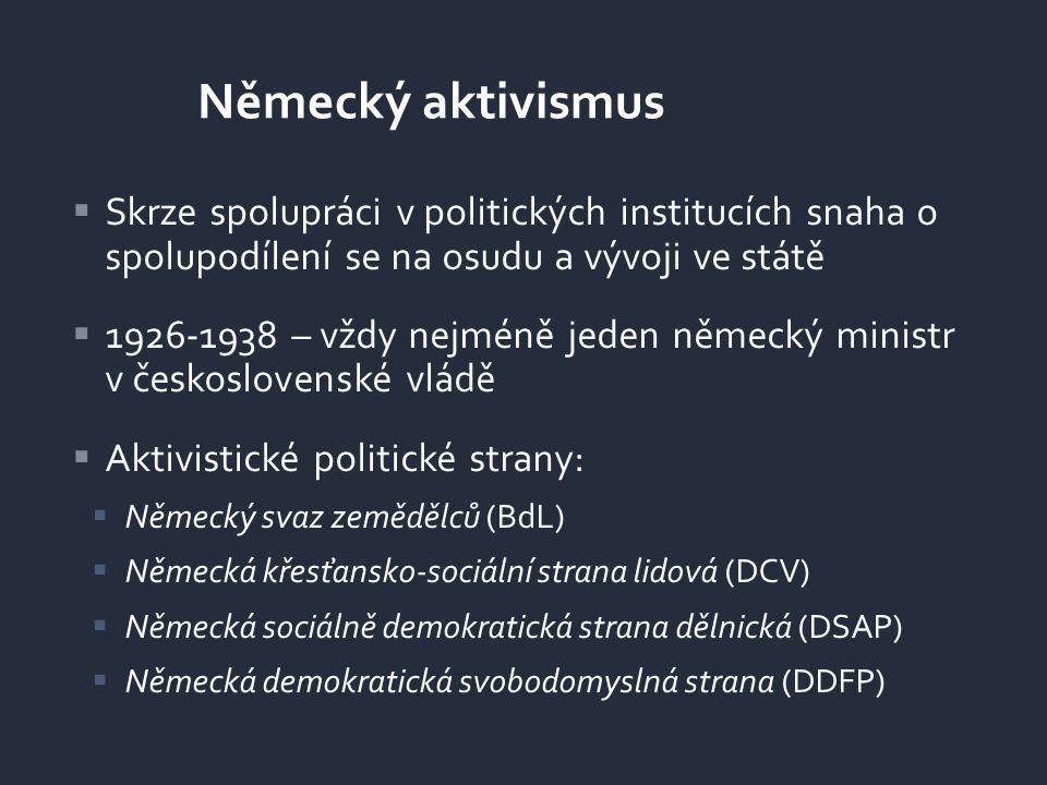  Odmítali podílet se konstruktivně na fungování republiky  Snahy o získání politického vlivu na lokální a regionální úrovni  Negativistické politické strany:  Německá národně socialistická strana dělnická (DNSAP)  Německá národní strana (DNP) Německý negativismus