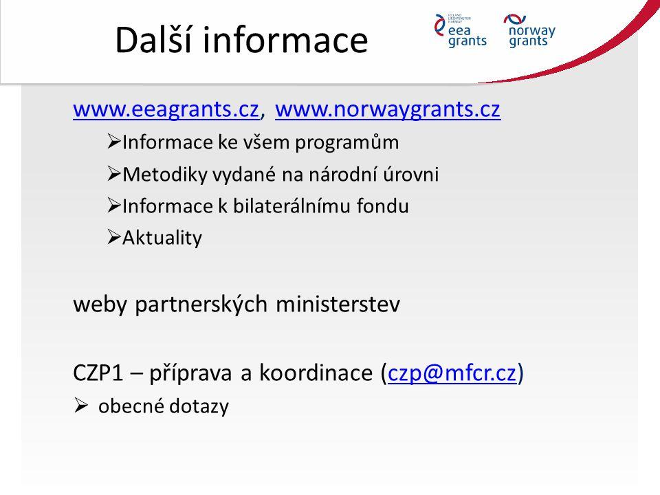 Další informace www.eeagrants.czwww.eeagrants.cz, www.norwaygrants.czwww.norwaygrants.cz  Informace ke všem programům  Metodiky vydané na národní úrovni  Informace k bilaterálnímu fondu  Aktuality weby partnerských ministerstev CZP1 – příprava a koordinace (czp@mfcr.cz)czp@mfcr.cz  obecné dotazy
