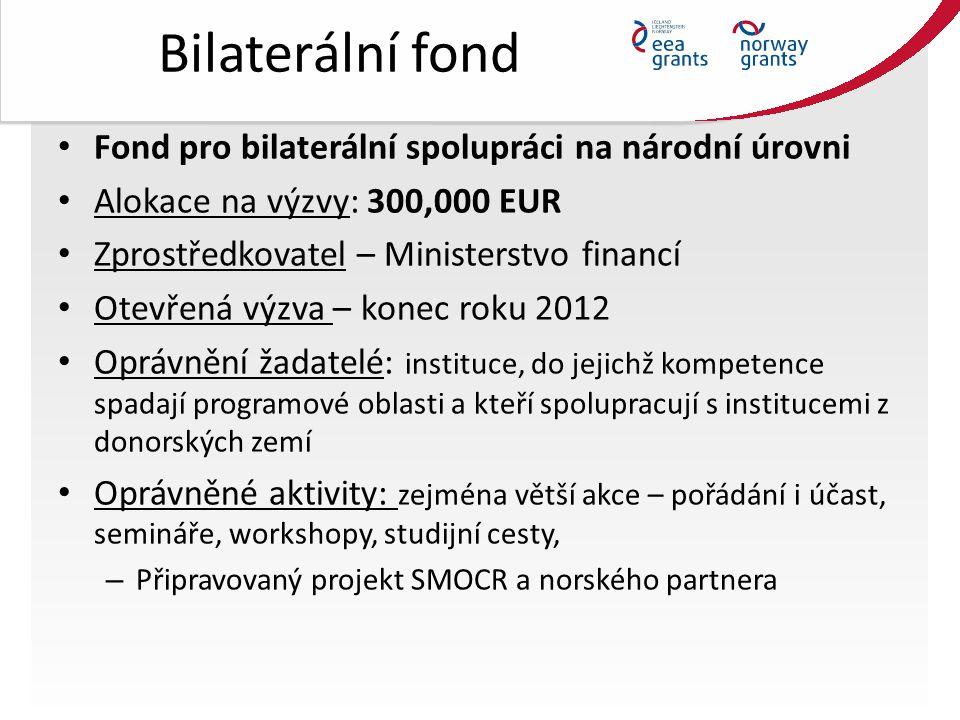 Bilaterální fond Fond pro bilaterální spolupráci na národní úrovni Alokace na výzvy: 300,000 EUR Zprostředkovatel – Ministerstvo financí Otevřená výzva – konec roku 2012 Oprávnění žadatelé: instituce, do jejichž kompetence spadají programové oblasti a kteří spolupracují s institucemi z donorských zemí Oprávněné aktivity: zejména větší akce – pořádání i účast, semináře, workshopy, studijní cesty, – Připravovaný projekt SMOCR a norského partnera