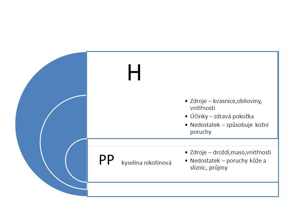 H PP kyselina nikotinová Zdroje – kvasnice,obiloviny, vnitřnosti Účinky – zdravá pokožka Nedostatek – způsobuje kožní poruchy Zdroje – droždí,maso,vnitřnosti Nedostatek – poruchy kůže a sliznic, průjmy