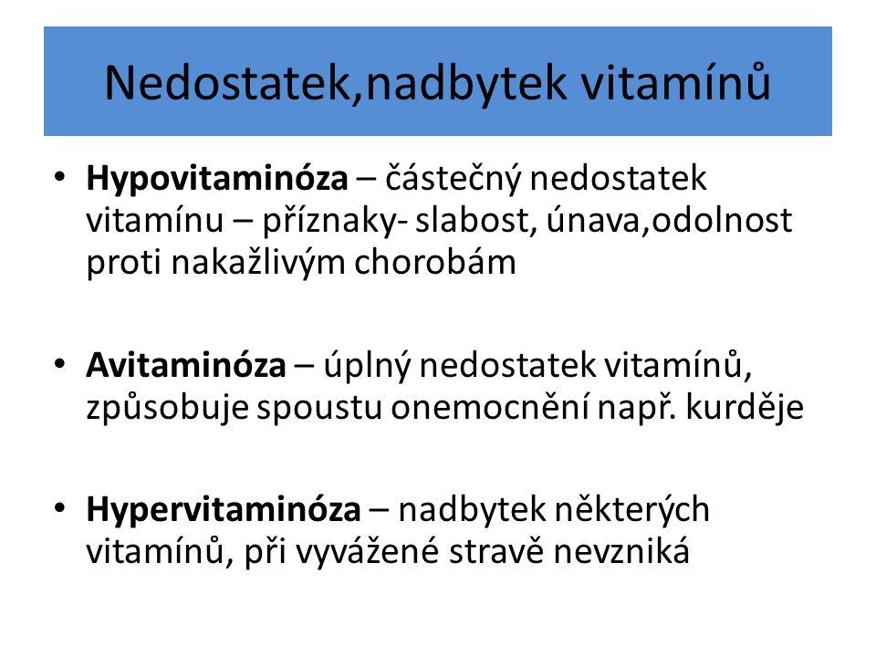 Nedostatek,nadbytek vitamínů Hypovitaminóza – částečný nedostatek vitamínu – příznaky- slabost, únava,odolnost proti nakažlivým chorobám Avitaminóza –