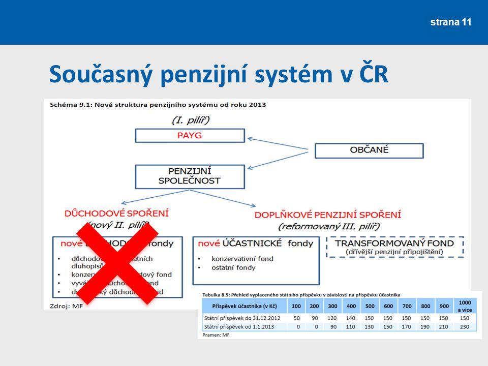 Současný penzijní systém v ČR strana 11 × ×