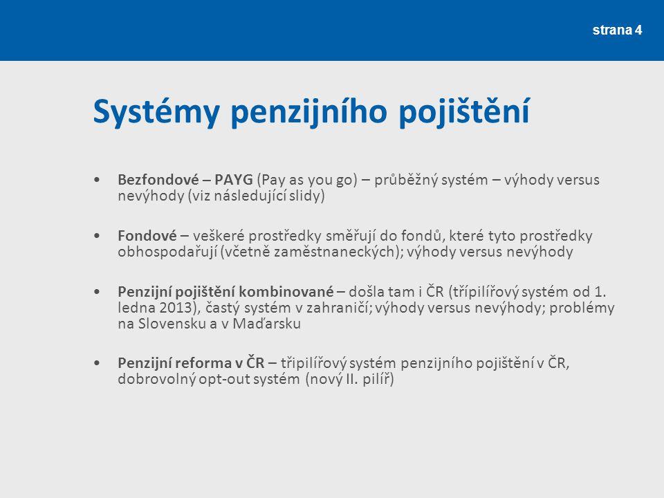 strana 4 Systémy penzijního pojištění Bezfondové – PAYG (Pay as you go) – průběžný systém – výhody versus nevýhody (viz následující slidy) Fondové – v