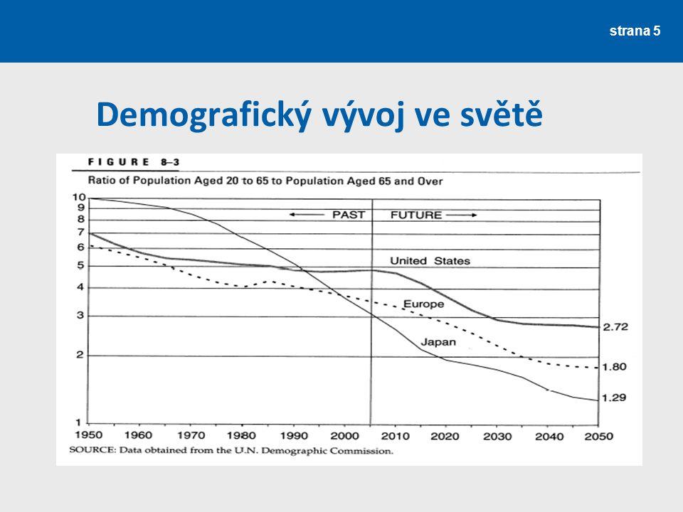 strana 5 Demografický vývoj ve světě