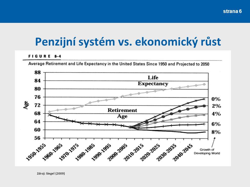 strana 7 Penzijní připojištění v ČR Současný stav (stav ke konci roku 2012) příspěvky od účastníků (průměr cca 465 Kč), příspěvky od státu (průměr cca 110 Kč), příspěvky od zaměstnavatele (cca každému 5.