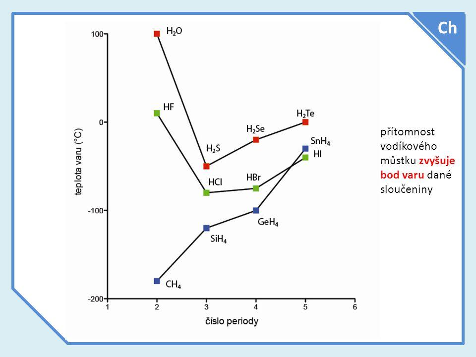 Ch přítomnost vodíkového můstku zvyšuje bod varu dané sloučeniny