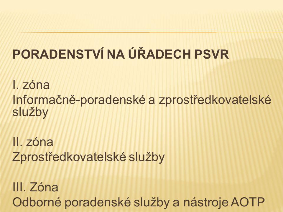 PORADENSTVÍ NA ÚŘADECH PSVR I. zóna Informačně-poradenské a zprostředkovatelské služby II.