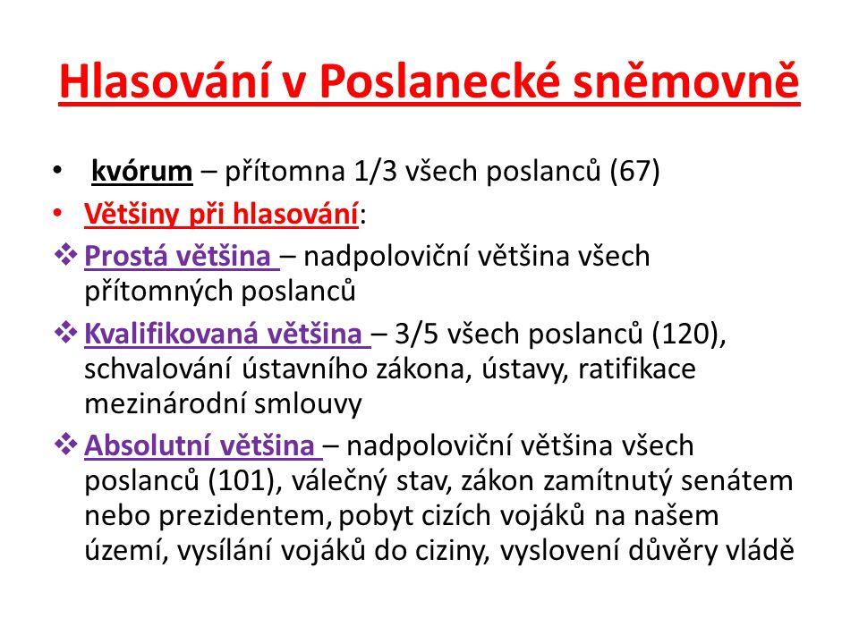 Hlasování v Poslanecké sněmovně kvórum – přítomna 1/3 všech poslanců (67) Většiny při hlasování:  Prostá většina – nadpoloviční většina všech přítomn