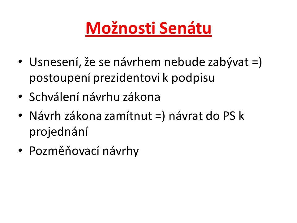 Možnosti Senátu Usnesení, že se návrhem nebude zabývat =) postoupení prezidentovi k podpisu Schválení návrhu zákona Návrh zákona zamítnut =) návrat do