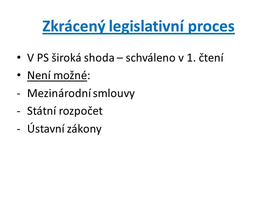 Zkrácený legislativní proces V PS široká shoda – schváleno v 1. čtení Není možné: -Mezinárodní smlouvy -Státní rozpočet -Ústavní zákony