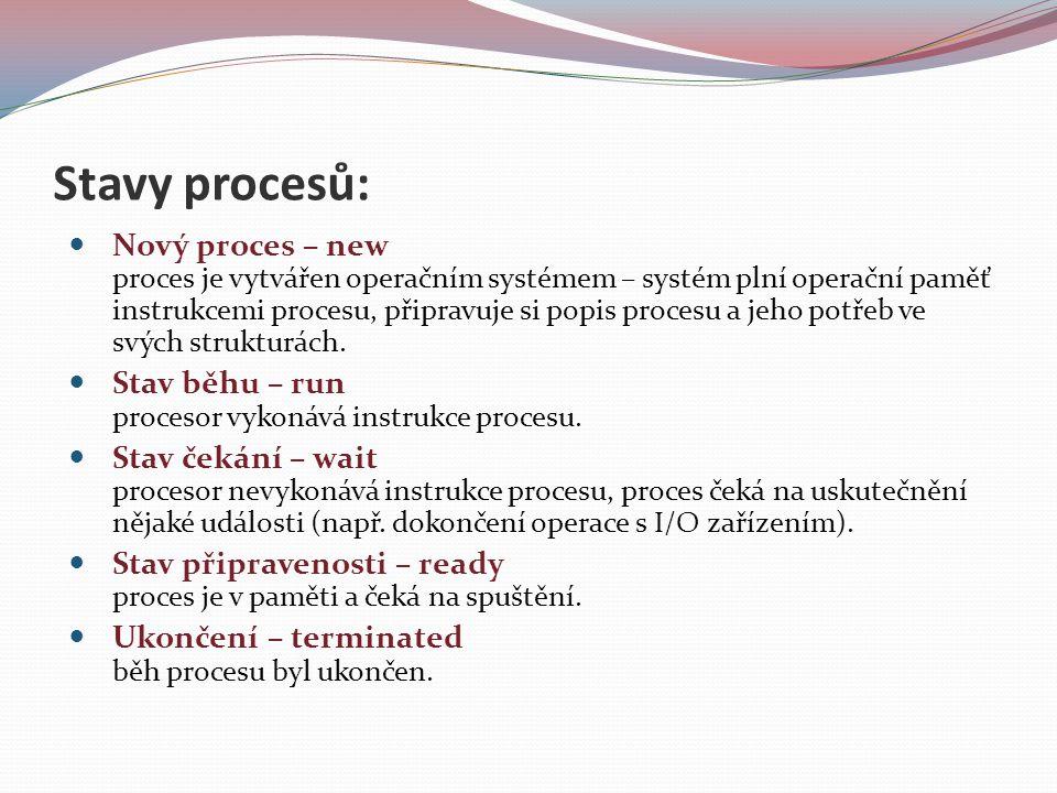 Stavy procesů: Nový proces – new proces je vytvářen operačním systémem – systém plní operační paměť instrukcemi procesu, připravuje si popis procesu a
