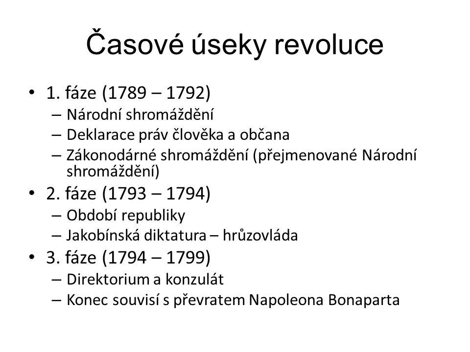 Časové úseky revoluce 1.