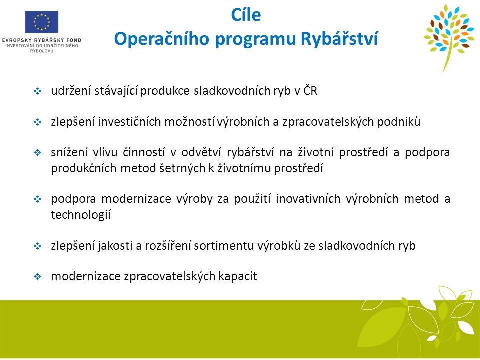  udržení stávající produkce sladkovodních ryb v ČR  zlepšení investičních možností výrobních a zpracovatelských podniků  snížení vlivu činností v o
