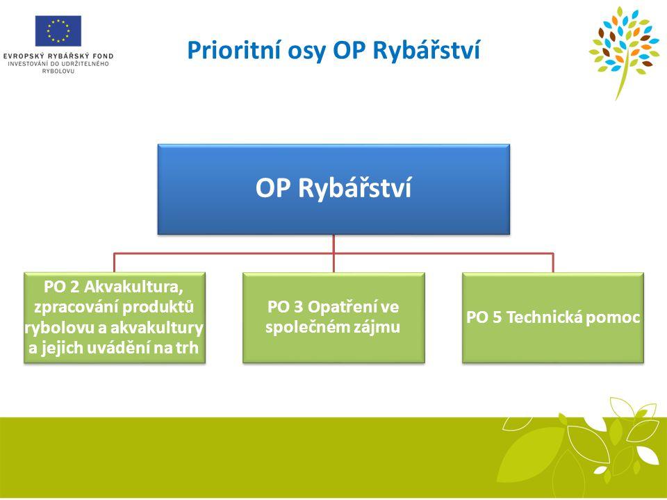 OP Rybářství PO 2 Akvakultura, zpracování produktů rybolovu a akvakultury a jejich uvádění na trh PO 3 Opatření ve společném zájmu PO 5 Technická pomo