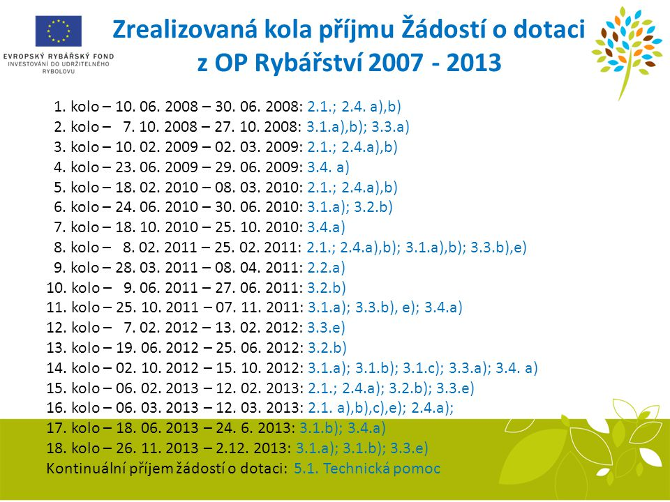 Zrealizovaná kola příjmu Žádostí o dotaci z OP Rybářství 2007 - 2013 1. kolo – 10. 06. 2008 – 30. 06. 2008: 2.1.; 2.4. a),b) 2. kolo – 7. 10. 2008 – 2