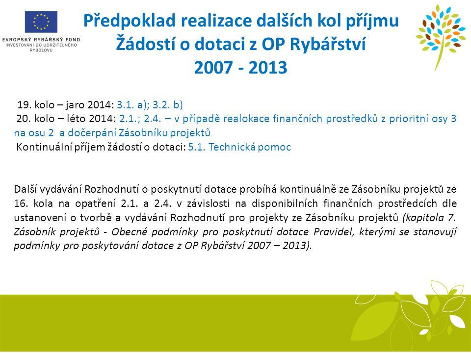 Předpoklad realizace dalších kol příjmu Žádostí o dotaci z OP Rybářství 2007 - 2013 19. kolo – jaro 2014: 3.1. a); 3.2. b) 20. kolo – léto 2014: 2.1.;