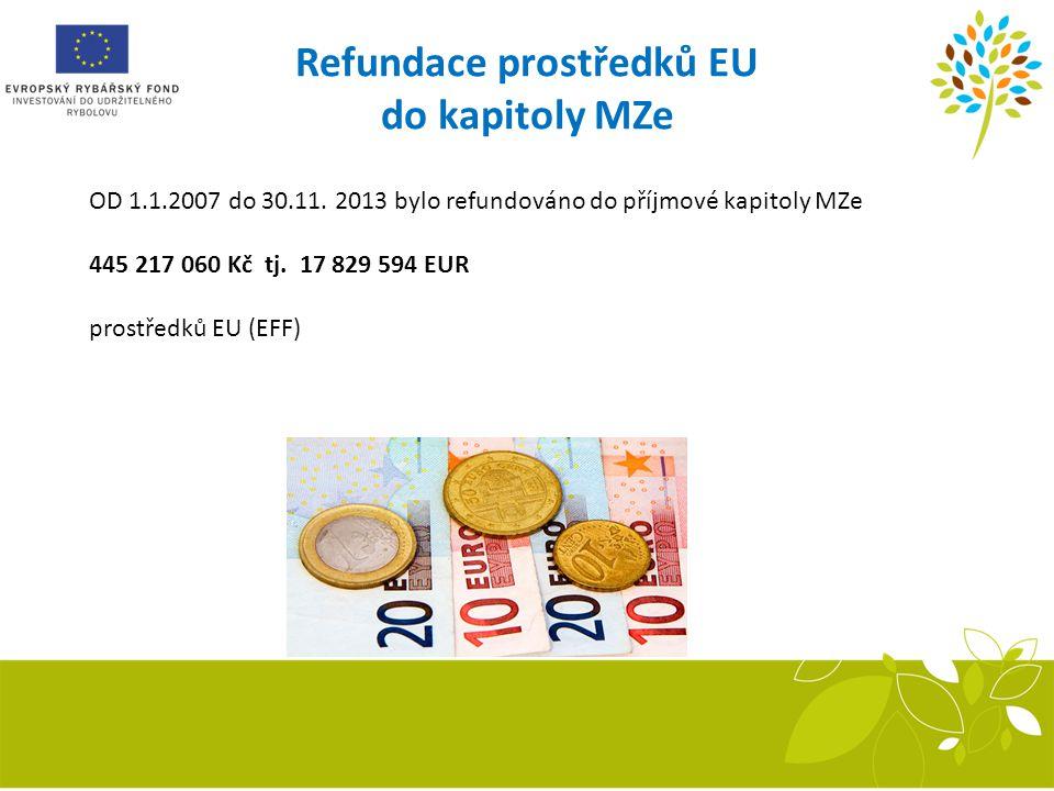 Refundace prostředků EU do kapitoly MZe OD 1.1.2007 do 30.11. 2013 bylo refundováno do příjmové kapitoly MZe 445 217 060 Kč tj. 17 829 594 EUR prostře