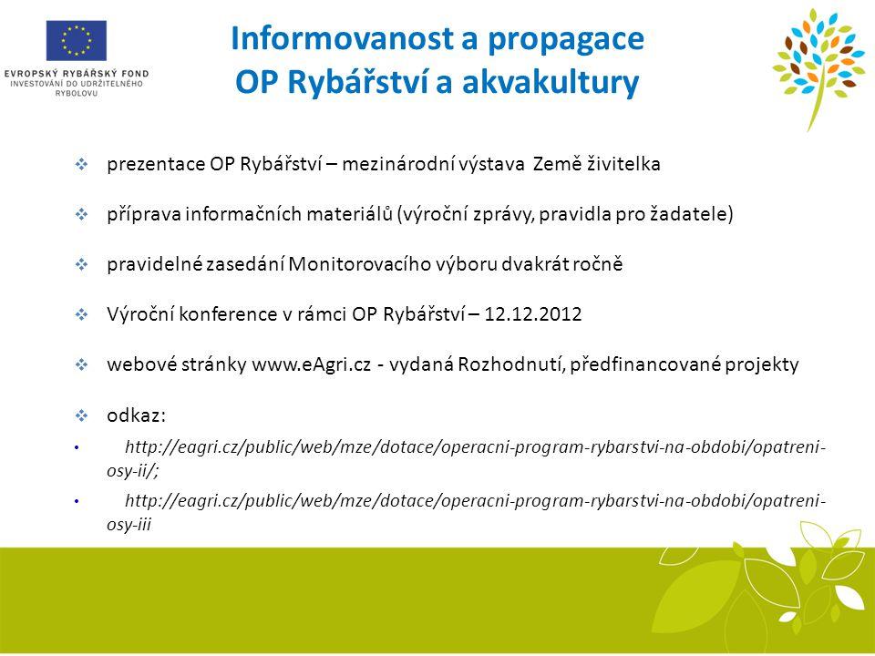 Informovanost a propagace OP Rybářství a akvakultury  prezentace OP Rybářství – mezinárodní výstava Země živitelka  příprava informačních materiálů