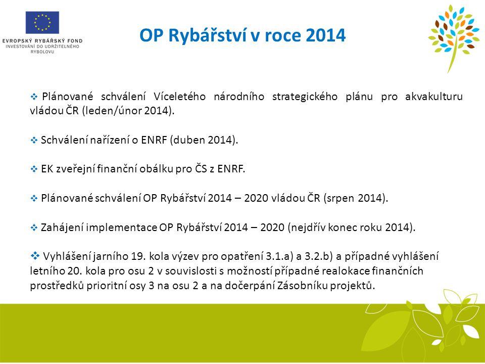 OP Rybářství v roce 2014  Plánované schválení Víceletého národního strategického plánu pro akvakulturu vládou ČR (leden/únor 2014).  Schválení naříz