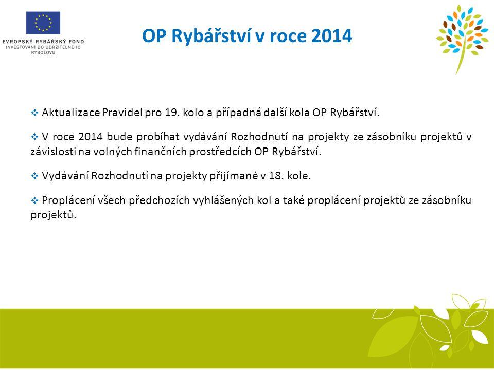 OP Rybářství v roce 2014  Aktualizace Pravidel pro 19. kolo a případná další kola OP Rybářství.  V roce 2014 bude probíhat vydávání Rozhodnutí na pr