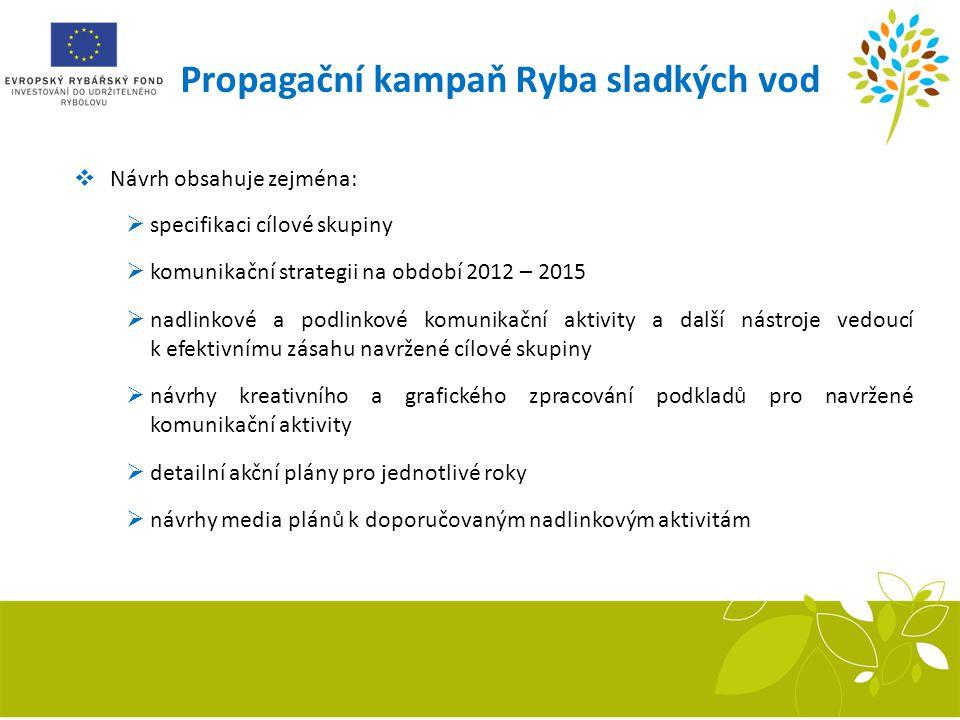 Propagační kampaň Ryba sladkých vod  Návrh obsahuje zejména:  specifikaci cílové skupiny  komunikační strategii na období 2012 – 2015  nadlinkové