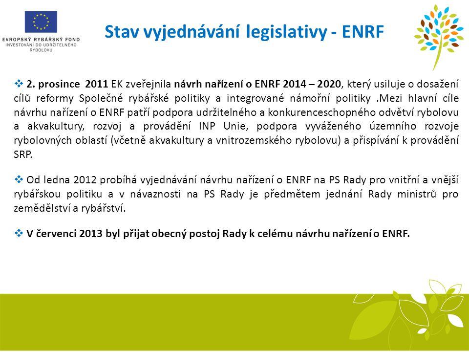 Stav vyjednávání legislativy - ENRF  2. prosince 2011 EK zveřejnila návrh nařízení o ENRF 2014 – 2020, který usiluje o dosažení cílů reformy Společné