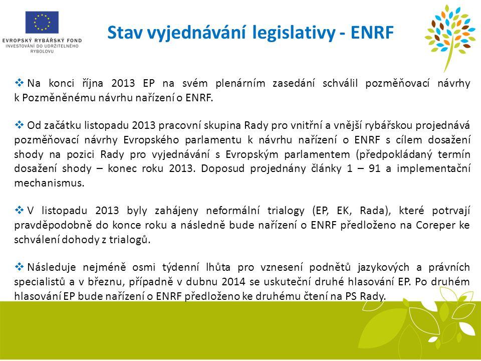 Stav vyjednávání legislativy - ENRF  Na konci října 2013 EP na svém plenárním zasedání schválil pozměňovací návrhy k Pozměněnému návrhu nařízení o EN